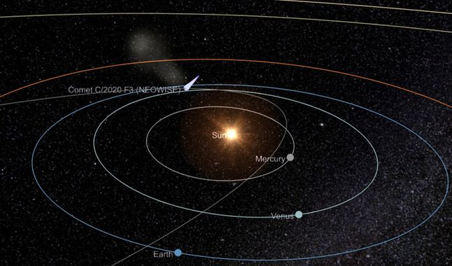 Cometa Neowise. Foto: captura 3D The SkyLive