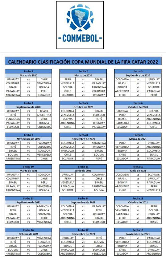 Fixture Eliminatorias Qatar 2022 | Calendario clasificatorias